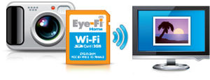 EyeFi_WirelessCard